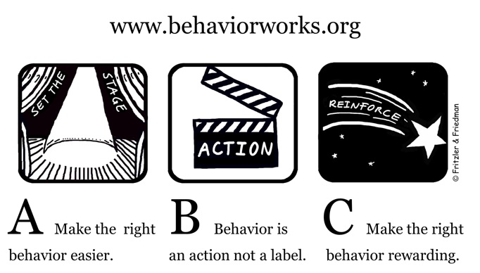 Applied Behavior Analysis - The Crossover Trainer'S Blog